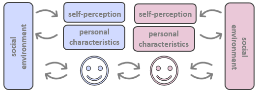 social_psychology
